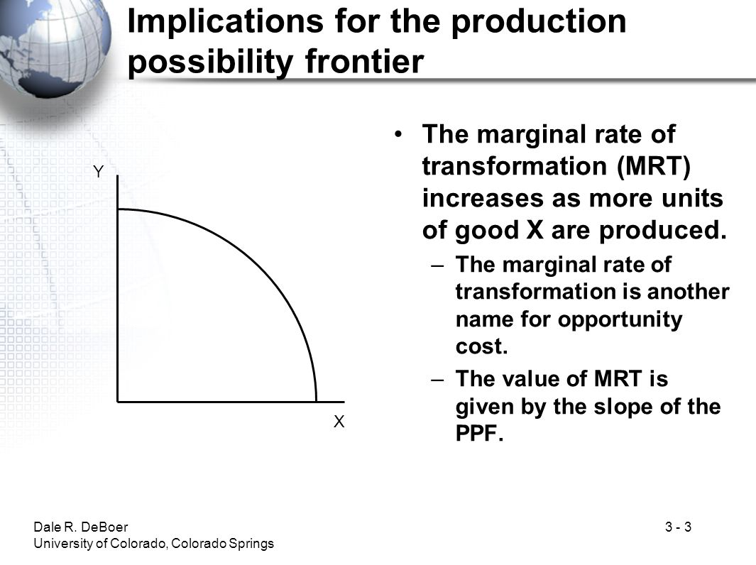 Implications for the production possibility frontier