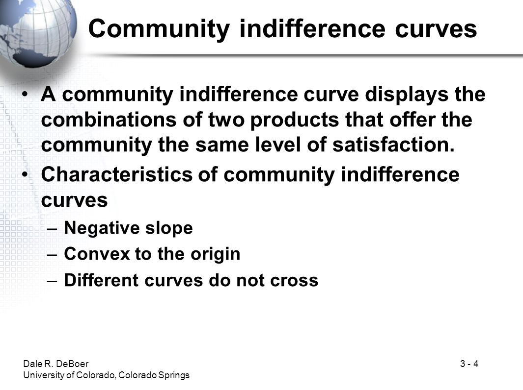Community indifference curves