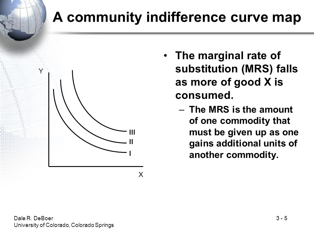 A community indifference curve map