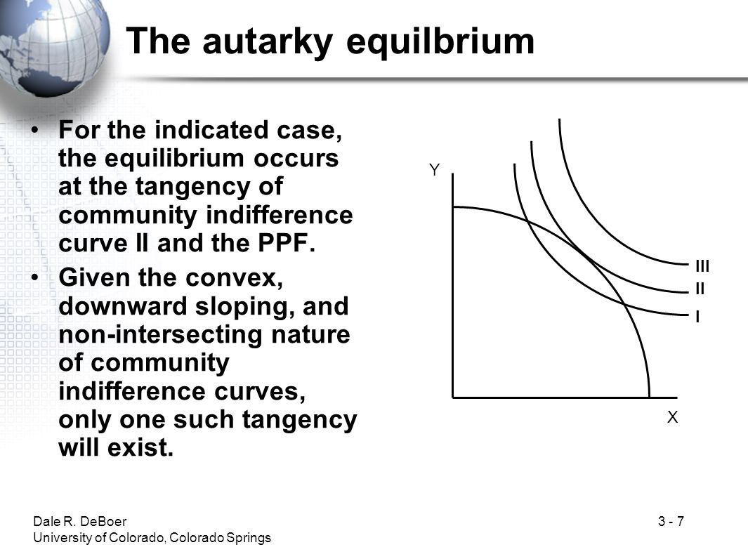 The autarky equilbrium