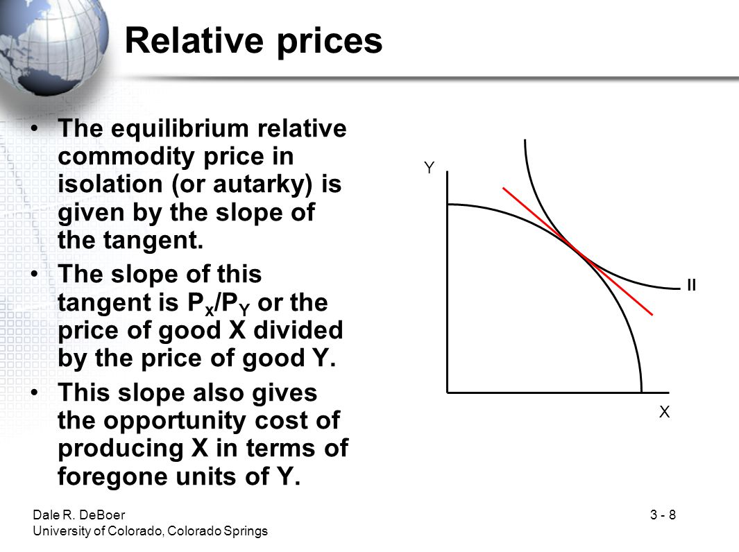 Relative prices The equilibrium relative commodity price in isolation (or autarky) is given by the slope of the tangent.