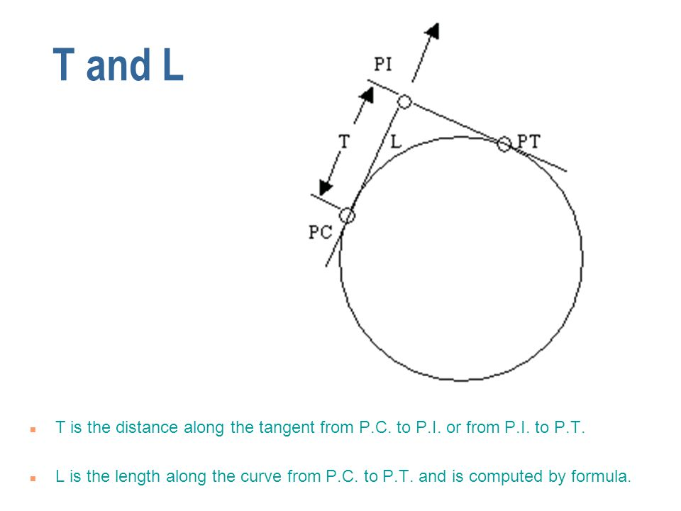 T and L T is the distance along the tangent from P.C. to P.I. or from P.I. to P.T.