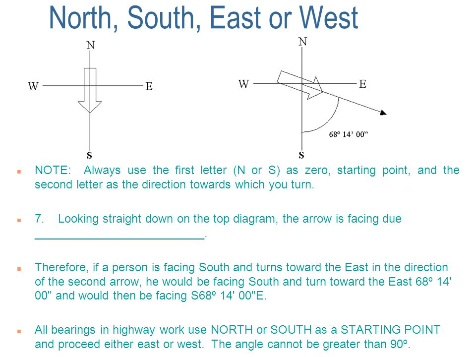 how to draw angles north south east west