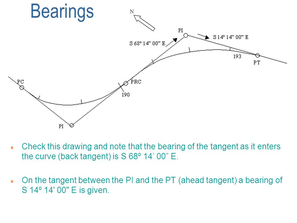 Bearings Check this drawing and note that the bearing of the tangent as it enters the curve (back tangent) is S 68º 14' 00 E.