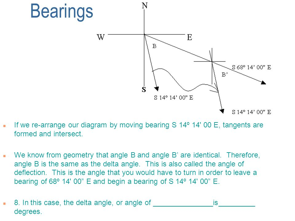 Bearings If we re-arrange our diagram by moving bearing S 14º 14 00 E, tangents are formed and intersect.