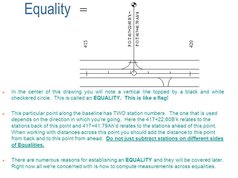 Equality =