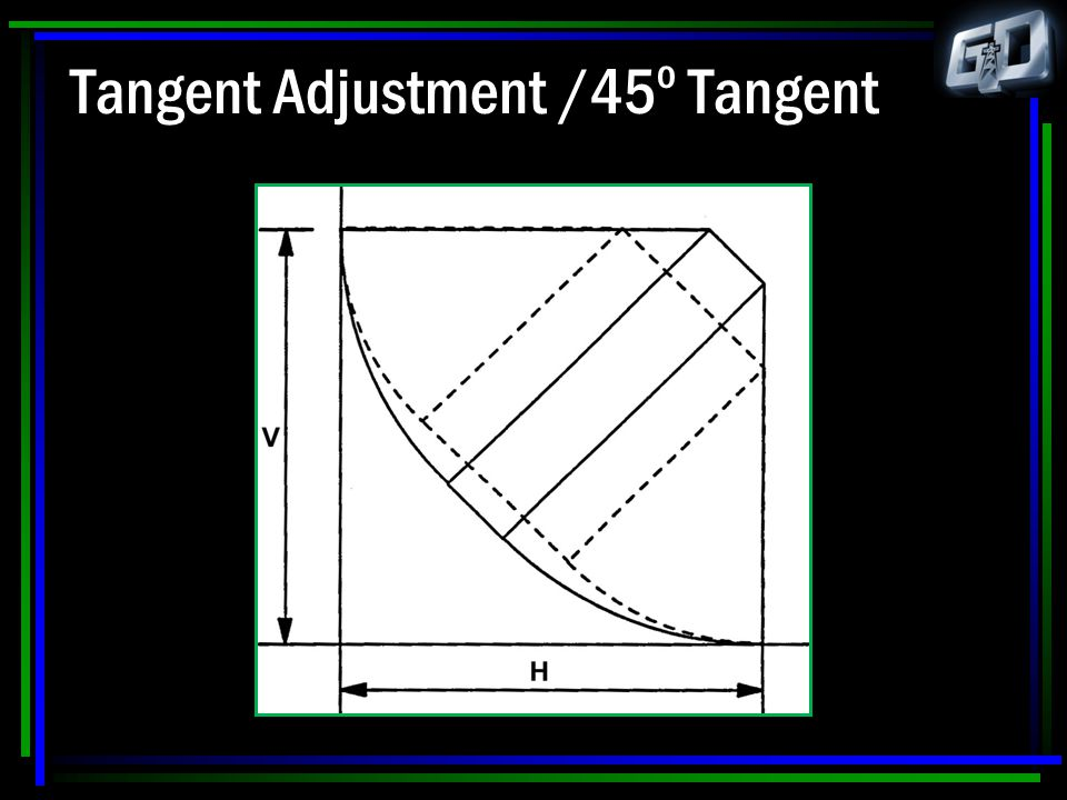 Tangent Adjustment /45o Tangent