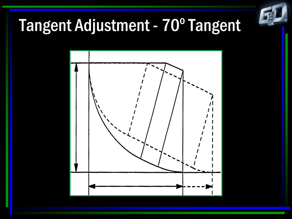 Tangent Adjustment - 70o Tangent