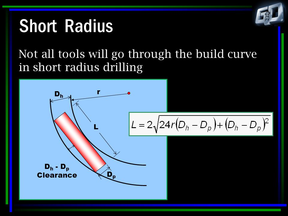 Short Radius Not all tools will go through the build curve in short radius drilling. Dp. Dh. Dh - Dp.