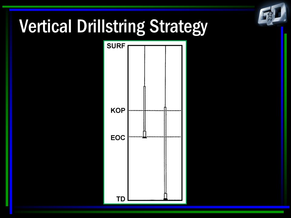 Vertical Drillstring Strategy