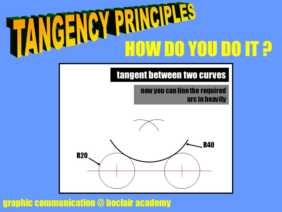 TANGENCY PRINCIPLES HOW DO YOU DO IT tangent between two curves
