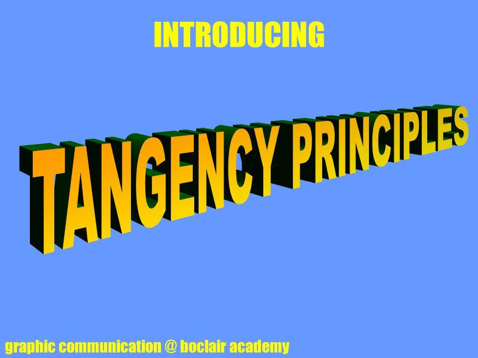 TANGENCY PRINCIPLES INTRODUCING