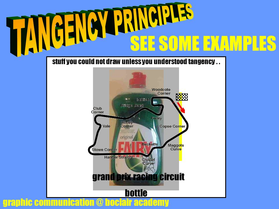 TANGENCY PRINCIPLES SEE SOME EXAMPLES bottle grand prix racing circuit