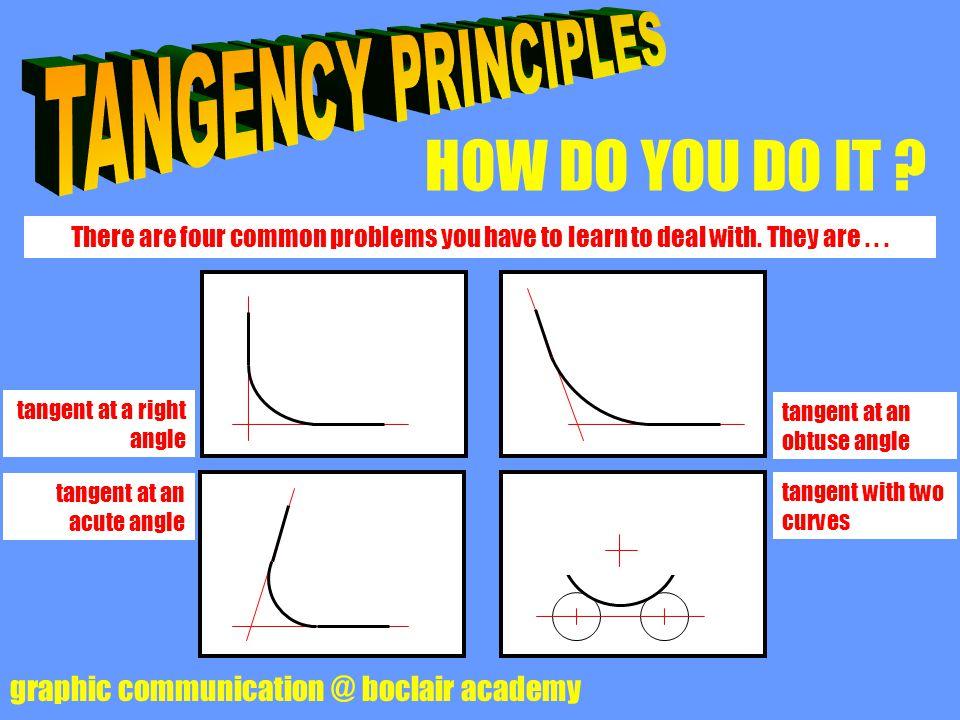 TANGENCY PRINCIPLES HOW DO YOU DO IT