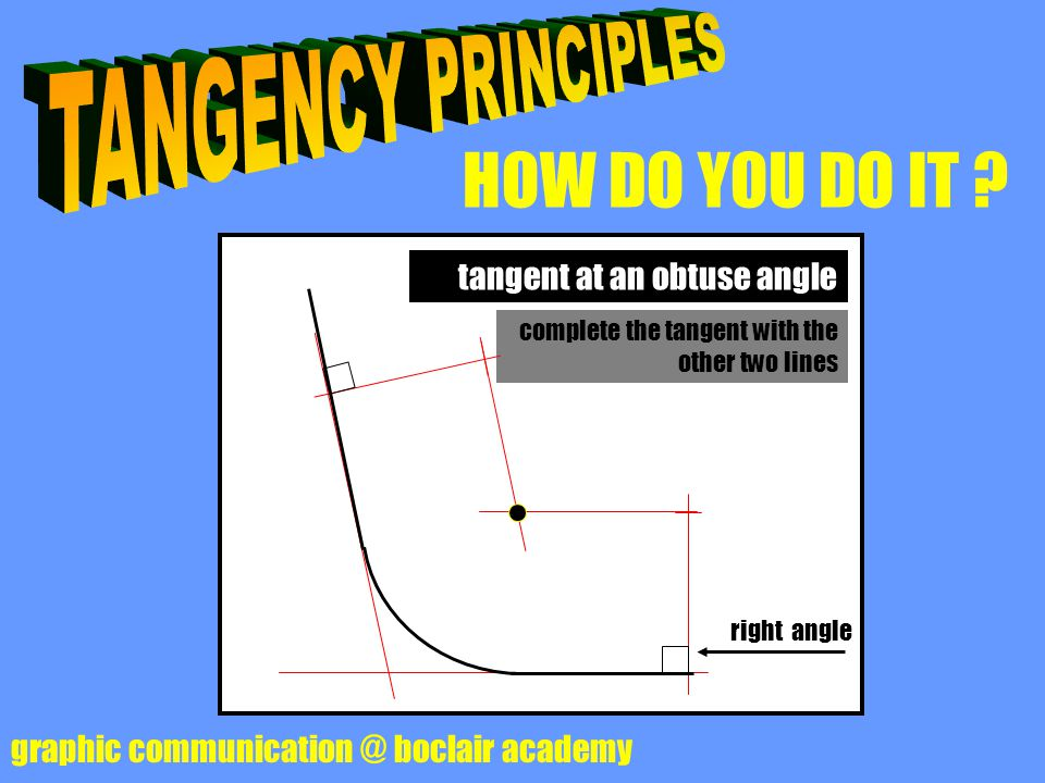 TANGENCY PRINCIPLES HOW DO YOU DO IT tangent at an obtuse angle
