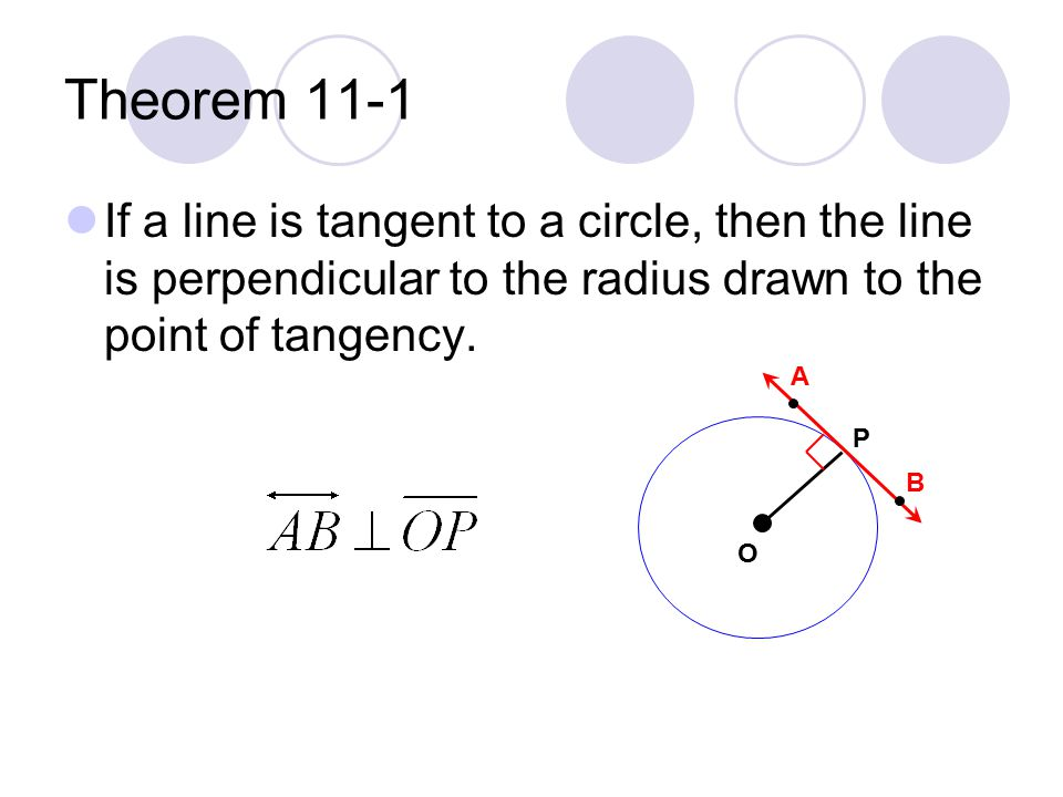Theorem 11-1 If a line is tangent to a circle, then the line is perpendicular to the radius drawn to the point of tangency.