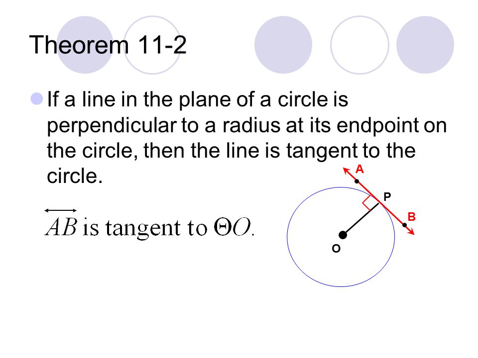 Theorem 11-2 If a line in the plane of a circle is perpendicular to a radius at its endpoint on the circle, then the line is tangent to the circle.