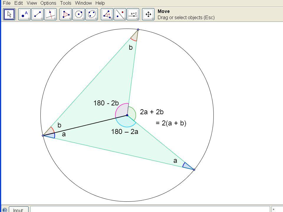b 180 - 2b 2a + 2b = 2(a + b) b 180 – 2a a a