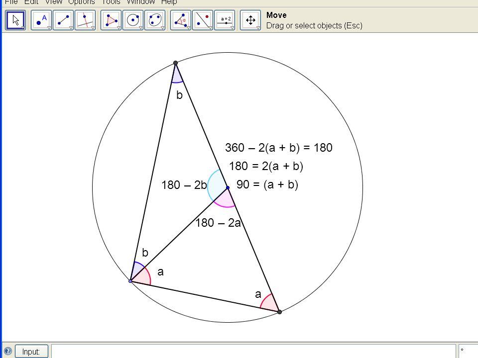 b 360 – 2(a + b) = 180 180 = 2(a + b) 180 – 2b 90 = (a + b) 180 – 2a b a a