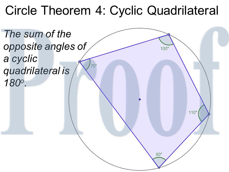 Circle Theorem 4: Cyclic Quadrilateral