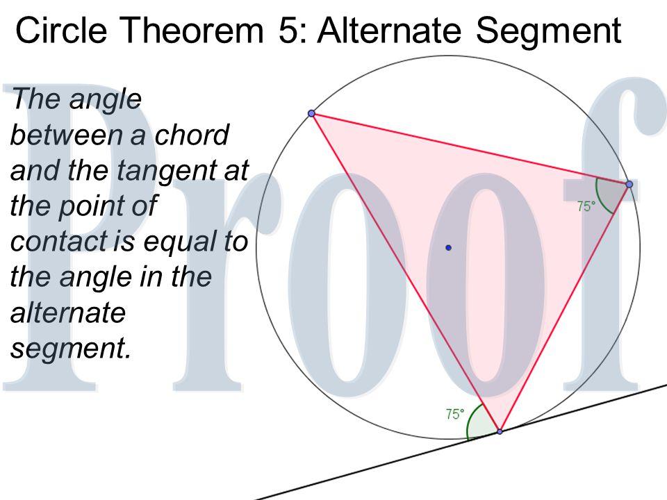 Circle Theorem 5: Alternate Segment