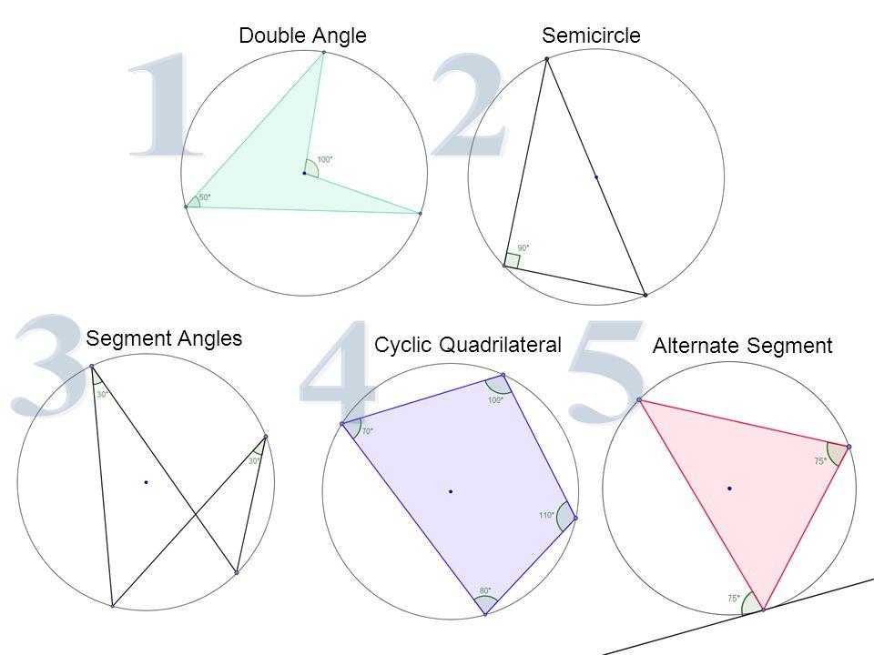 1 2 3 4 5 Double Angle Semicircle Segment Angles Cyclic Quadrilateral