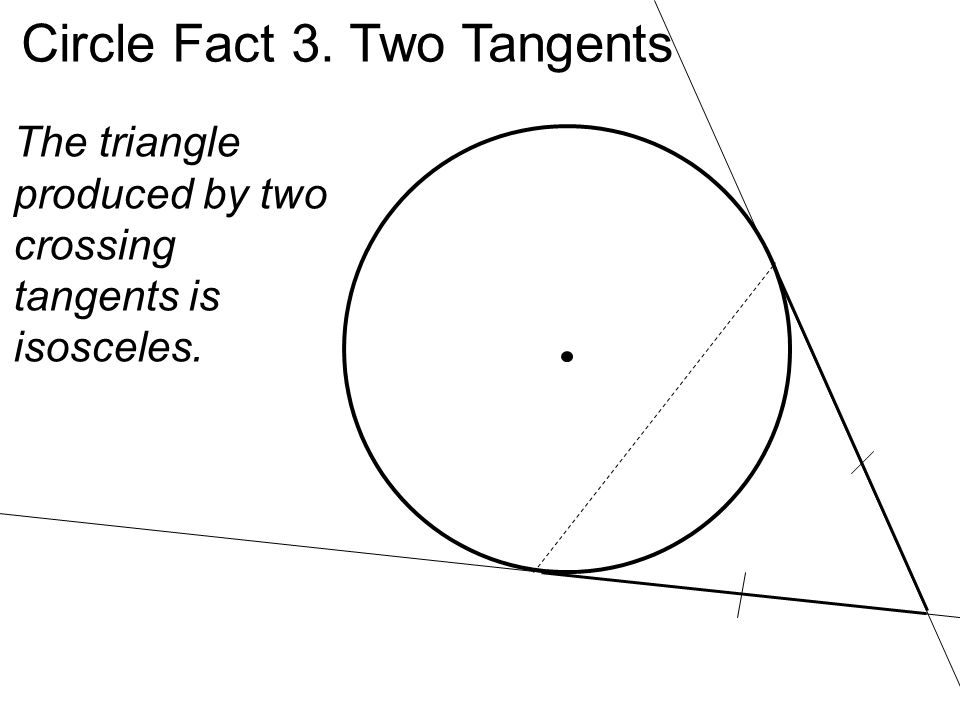 Circle Fact 3. Two Tangents