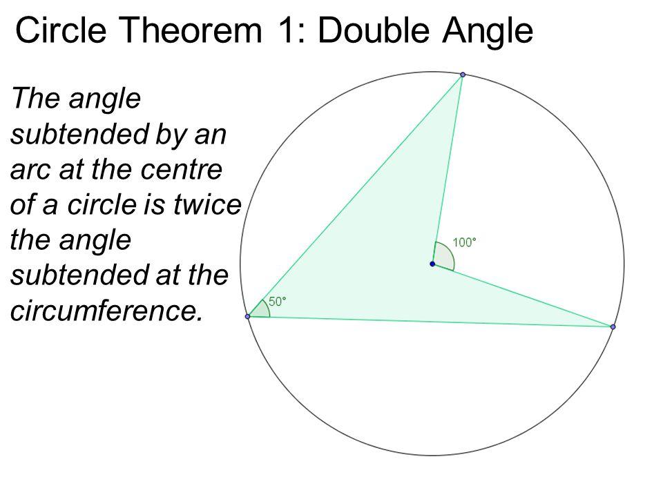 Circle Theorem 1: Double Angle
