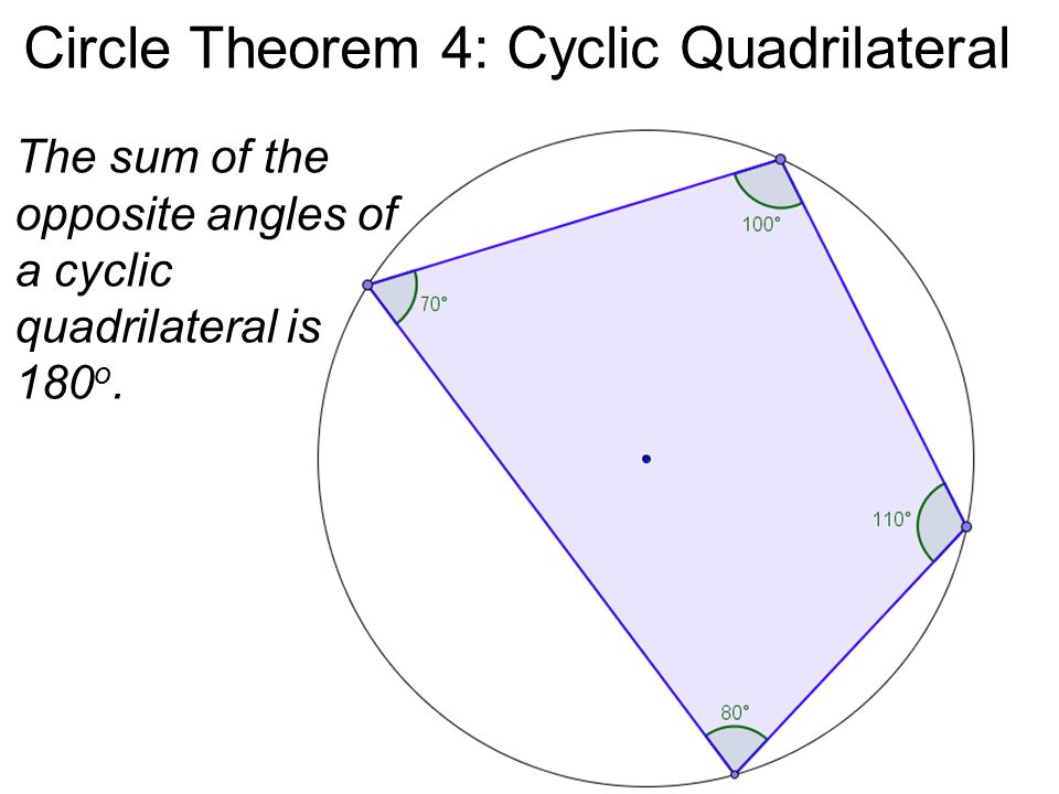 Circle Theorem 4: Cyclic Quadrilateral