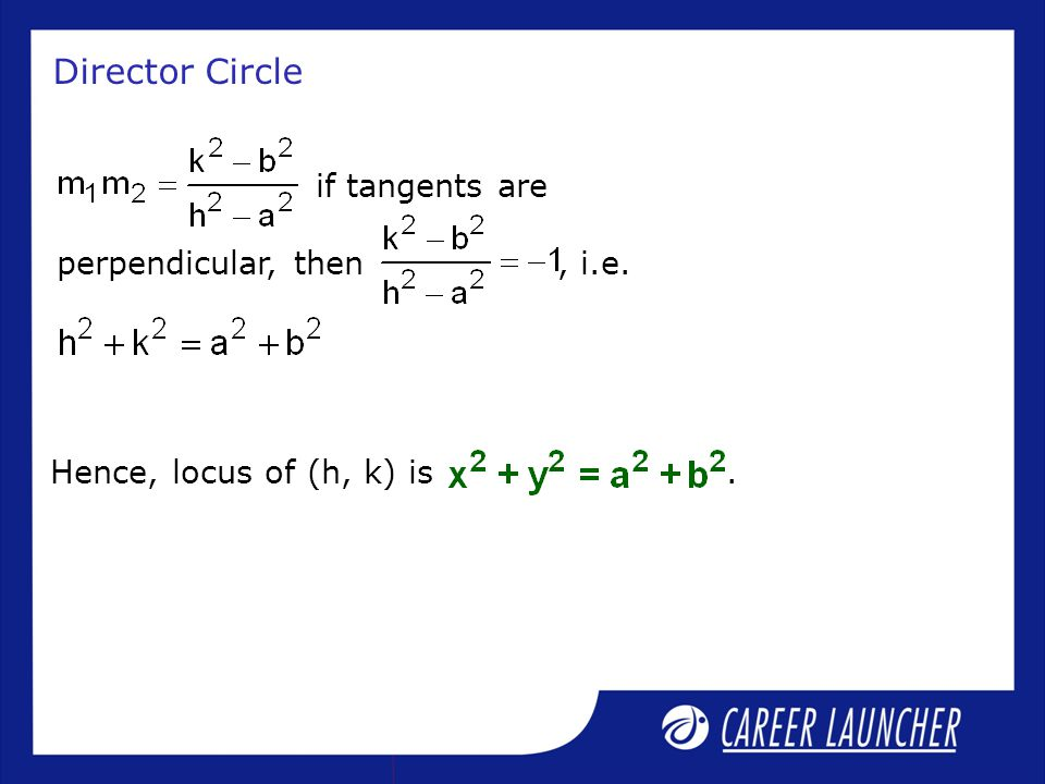Director Circle if tangents are perpendicular, then , i.e.