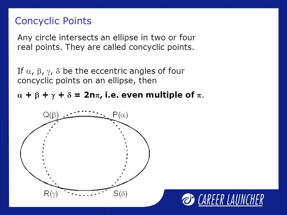 Concyclic Points Any circle intersects an ellipse in two or four real points. They are called concyclic points.