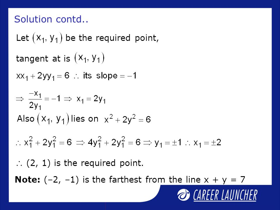 Solution contd.. Let be the required point, tangent at is Also lies on