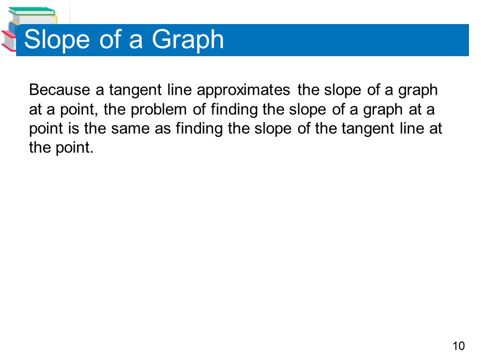 Slope of a Graph