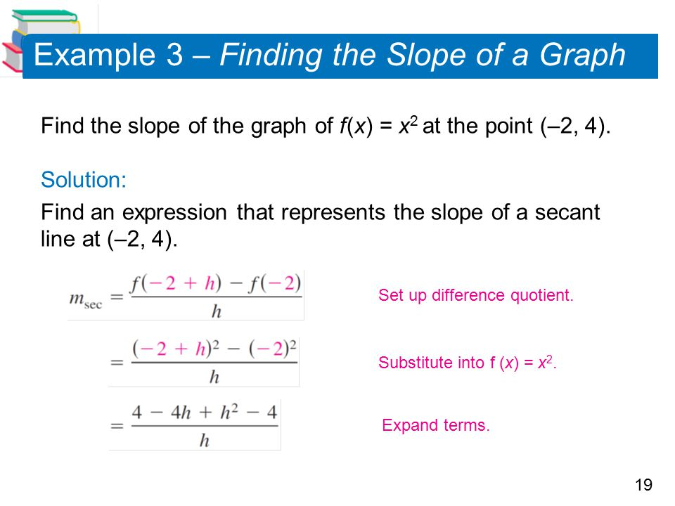 Example 3 – Finding the Slope of a Graph