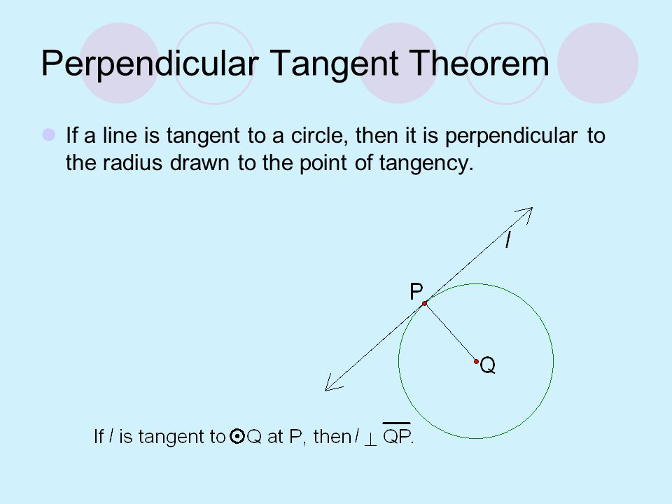 Perpendicular Tangent Theorem