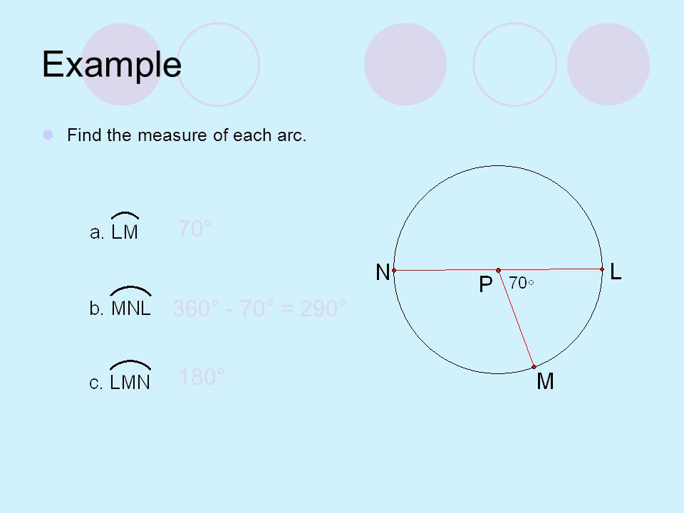 Example Find the measure of each arc. 70° 360° - 70° = 290° 180°