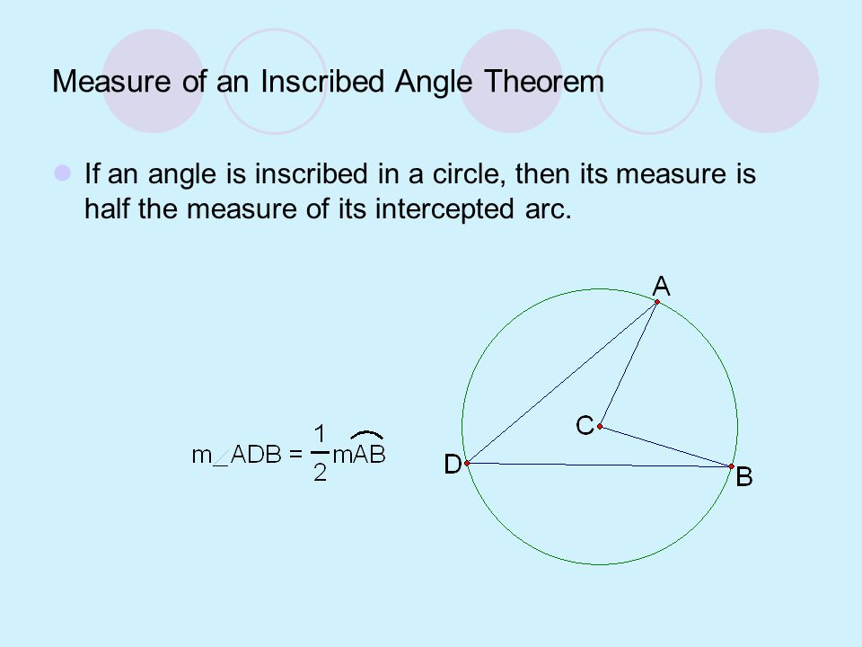 Measure of an Inscribed Angle Theorem