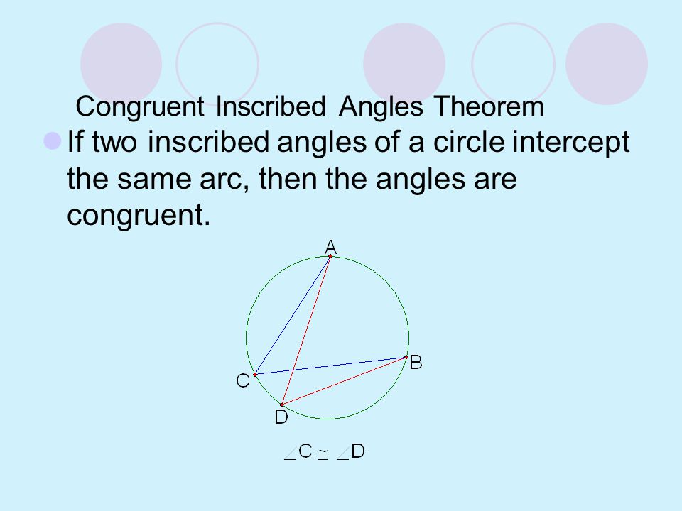 Congruent Inscribed Angles Theorem