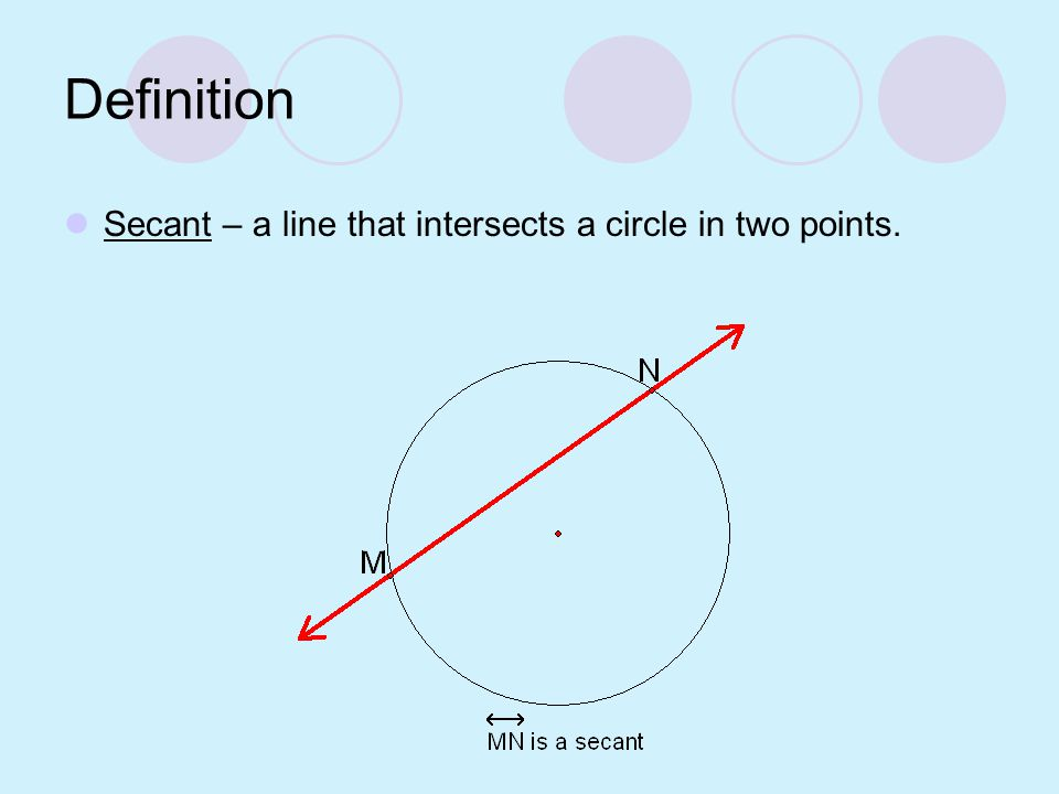 Definition Secant – a line that intersects a circle in two points.