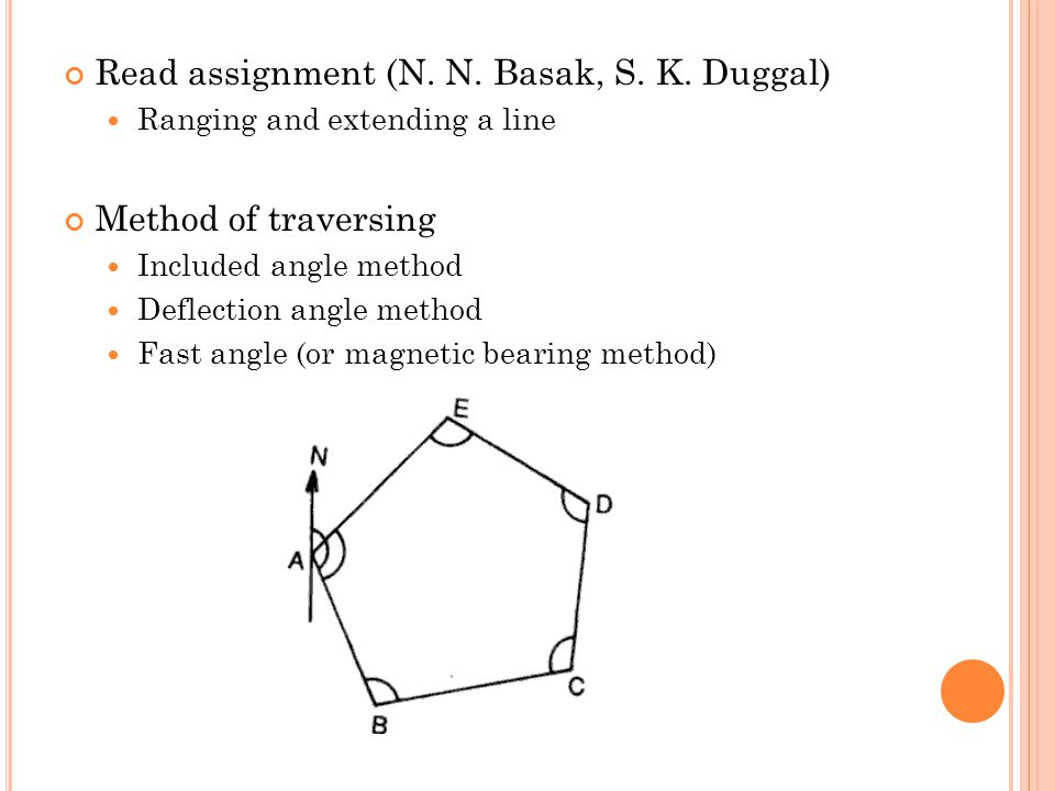 Read assignment (N. N. Basak, S. K. Duggal)