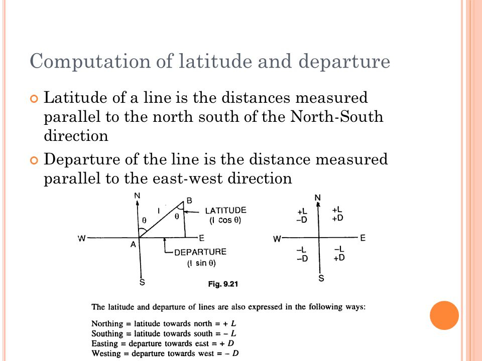 Computation of latitude and departure