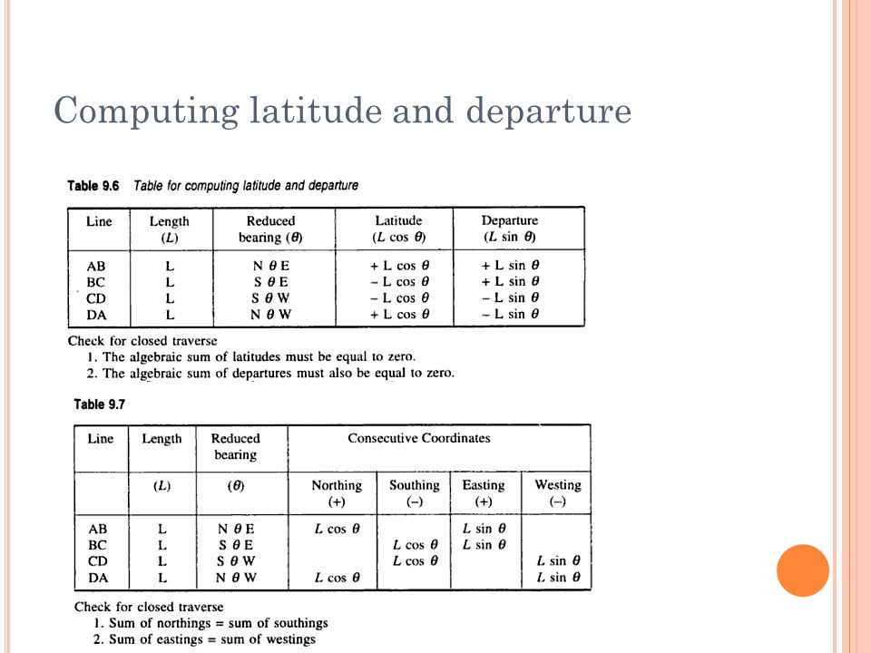 Computing latitude and departure