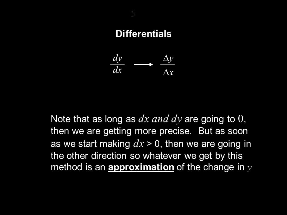 Differentials dx. dy. y. x.