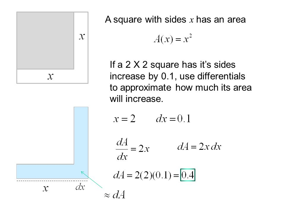 A square with sides x has an area