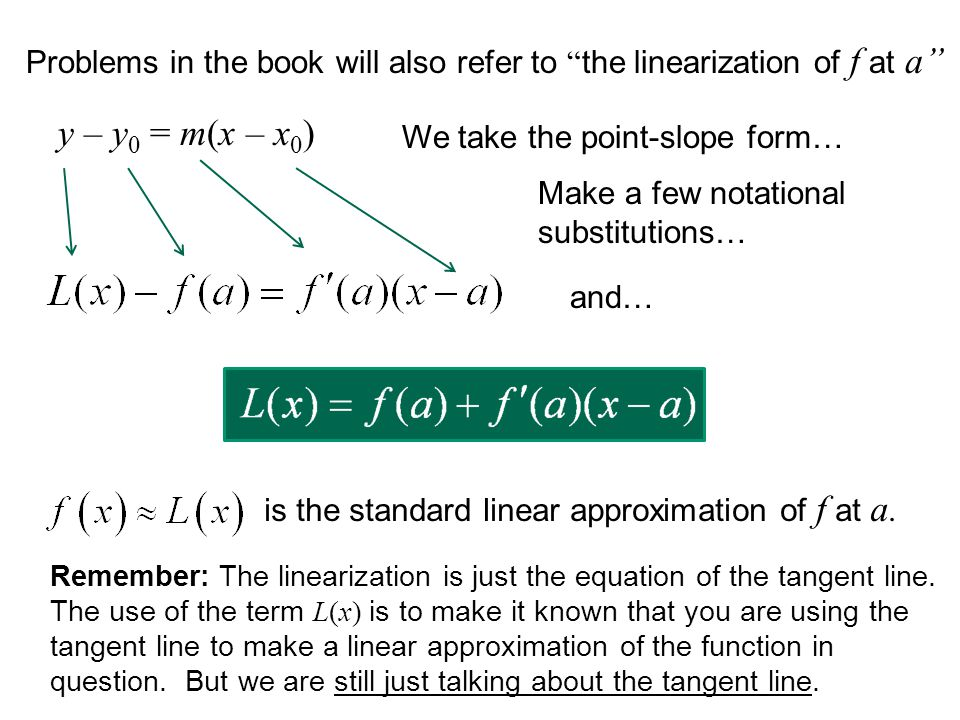 Problems in the book will also refer to the linearization of f at a
