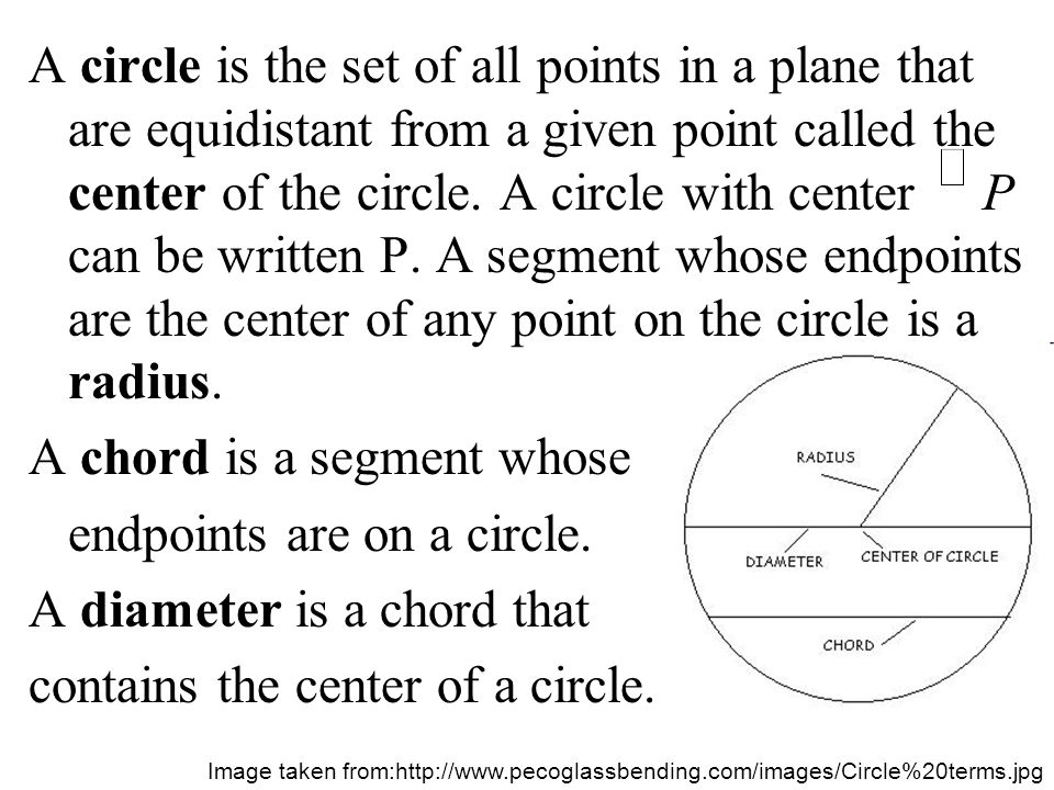 A chord is a segment whose endpoints are on a circle.