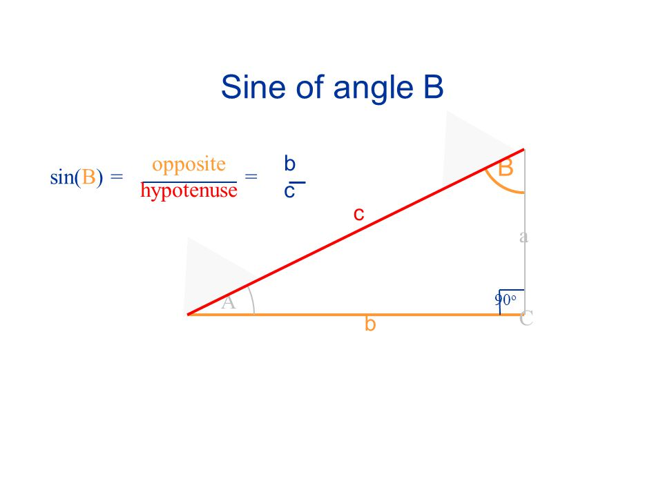 how to use sine and cosine ratios