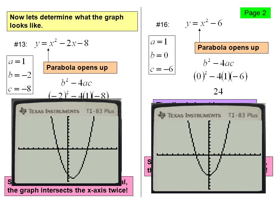 Page 2 Now lets determine what the graph looks like. #16: #13: Parabola opens up. Parabola opens up.