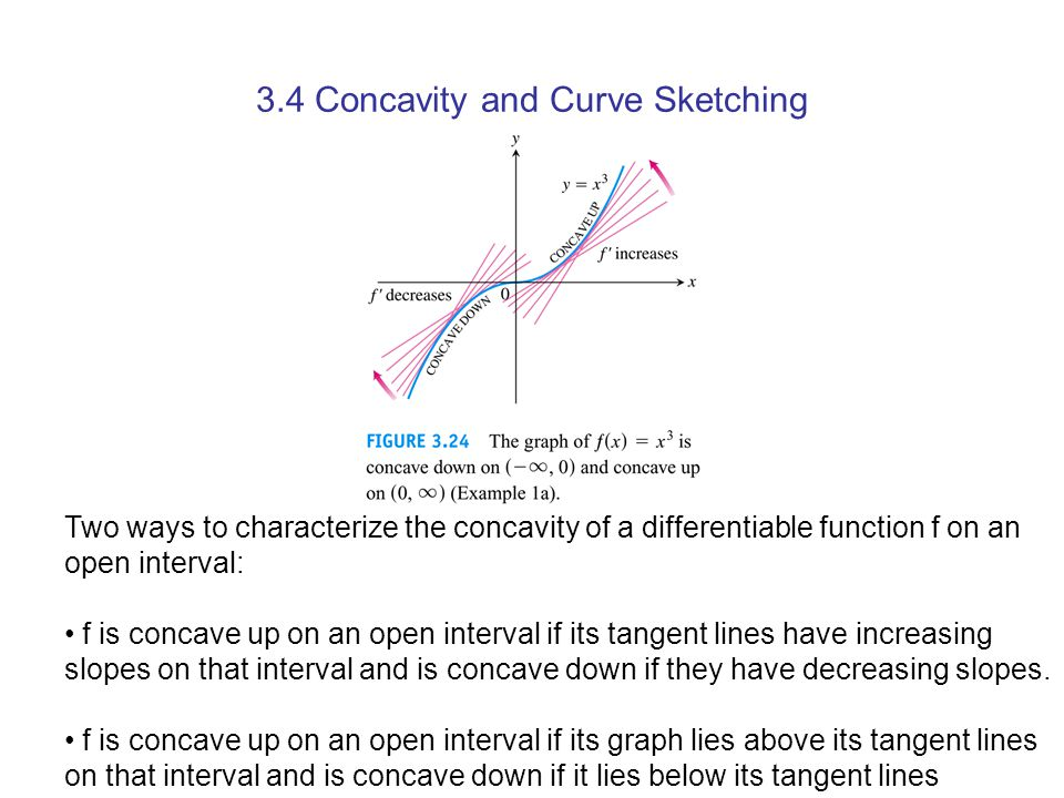 3.4 Concavity and Curve Sketching