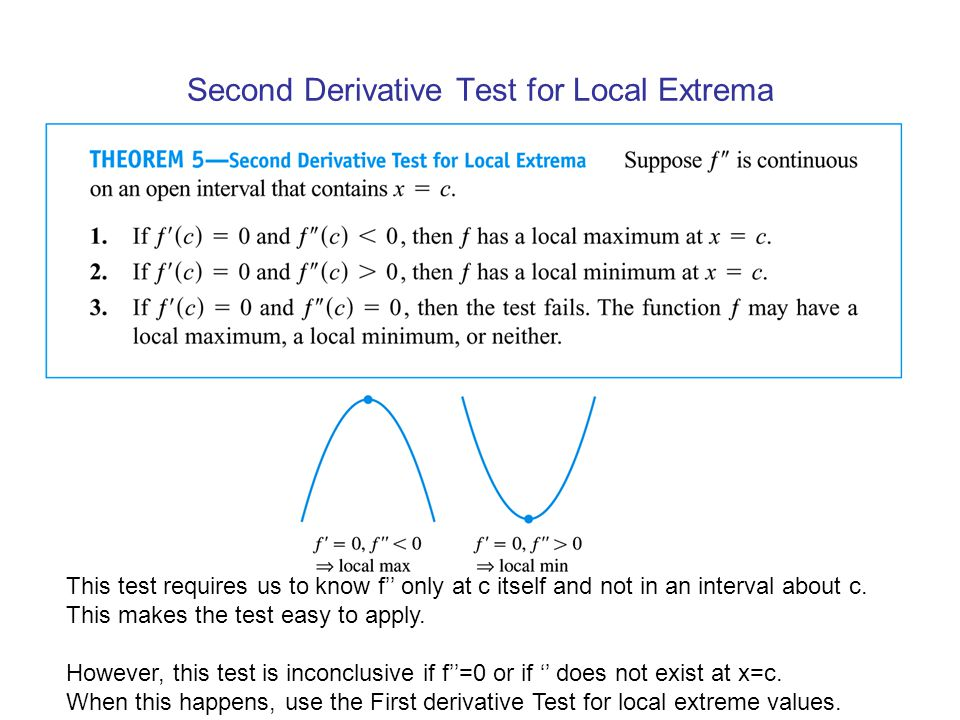 Second Derivative Test for Local Extrema